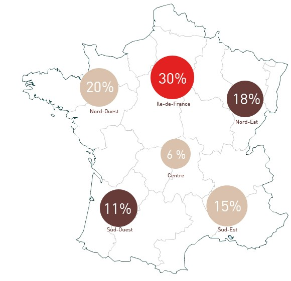 Répartition de nos clients par région